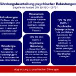 Begriffe - Gefährdungsbeurteilung - kifas GmbH