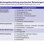 Psychische Belastungen - Gefährdungsbeurteilung - kifas GmbH