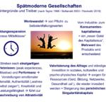 Spätmoderne Gesellschaften - Verbands-Organisationsentwicklung - kifas-GmbH