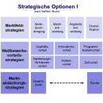 Strategische Optionen 1 - Strategieentwicklung - kifas GmbH