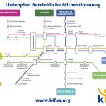 Linienplan 2021 - Betriebliche Mitbestimmung